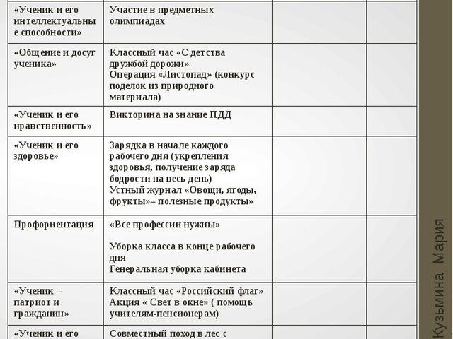 Октябрь Кузьмина Мария Анатольевна Основные направления Мероприятия Мероприят...
