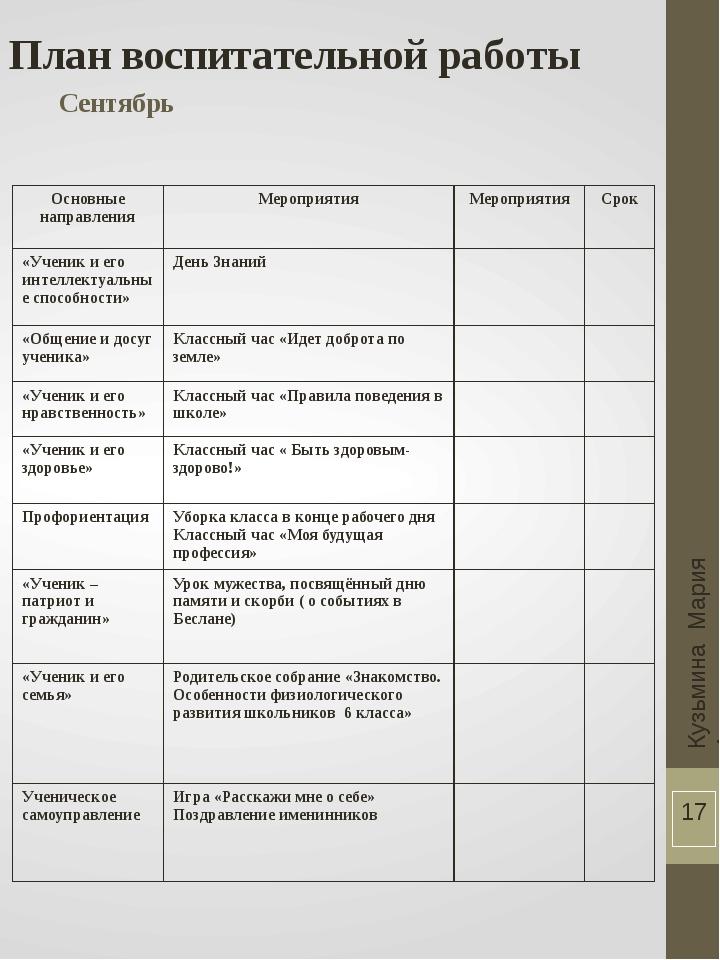 Сентябрь План воспитательной работы Кузьмина Мария Анатольевна Основные напра...