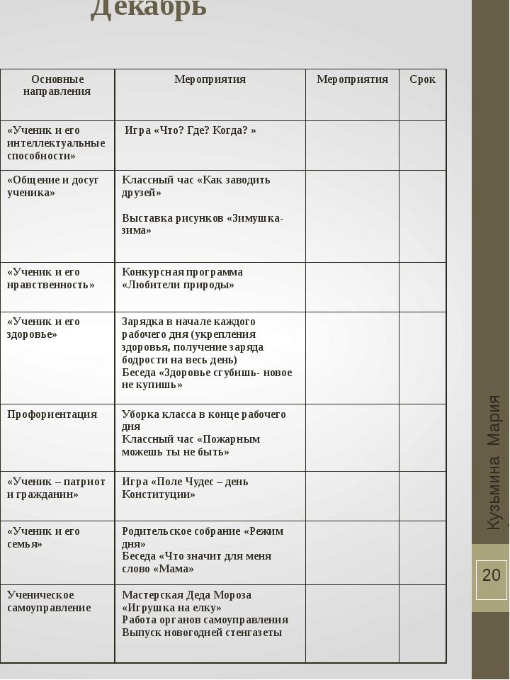 Декабрь Кузьмина Мария Анатольевна Основные направления Мероприятия Мероприят...