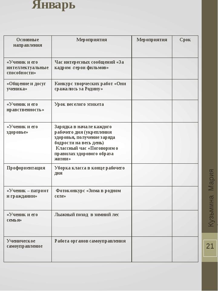 Январь Кузьмина Мария Анатольевна Основные направления Мероприятия Мероприяти...