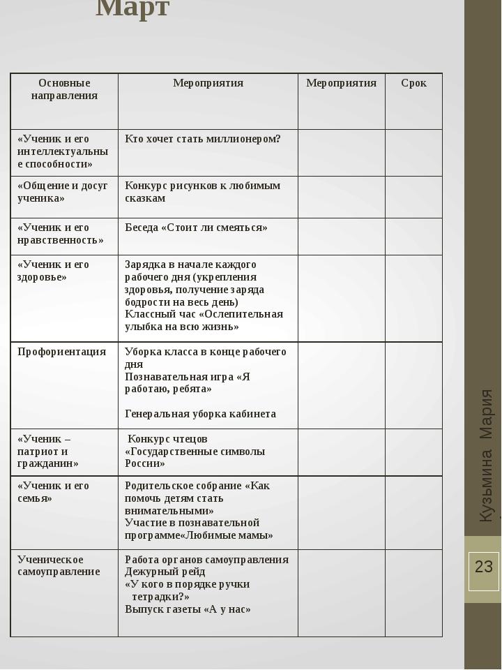 Март Кузьмина Мария Анатольевна Основные направления Мероприятия Мероприятия...