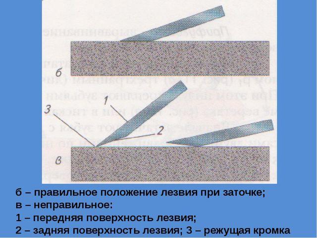 б – правильное положение лезвия при заточке; в – неправильное: 1 – передняя п...