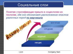 Социальные слои Понятие стратификации пришло в социологию из геологии, где он