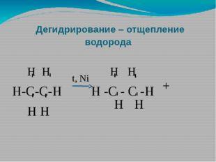 Дегидрирование – отщепление водорода Н Н Н Н Н-С-С-Н Н -С - С -Н Н Н - - - -