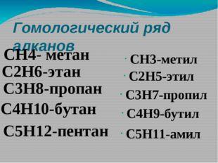 Гомологический ряд алканов CH4- метан C3H8-пропан C4H10-бутан C5H12-пентан CH