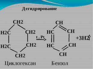 Дегидрирование CH2 CH2 CH2 CH2 H2C H2C HC HC t , Pt CH CH CH CH +3H2 Циклогек