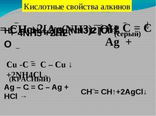 Кислотные свойства алкинов HC = CH +2[Ag(NH3)2]OH Ag C = C Ag + + 4NH3 +2H2 O
