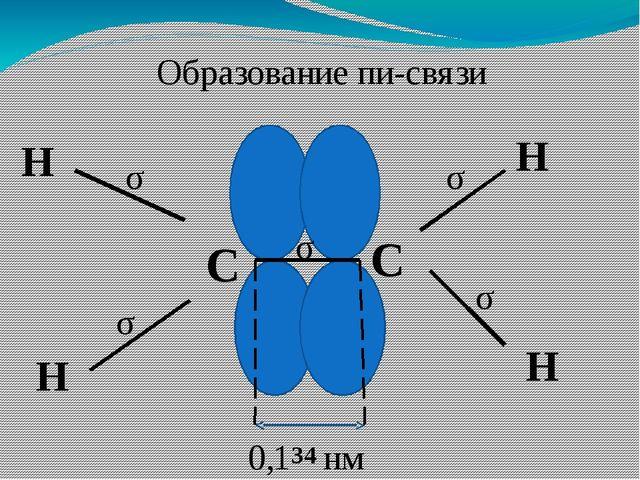 C C Н Н Н Н Образование пи-связи σ σ σ σ σ 0,1 нм 34