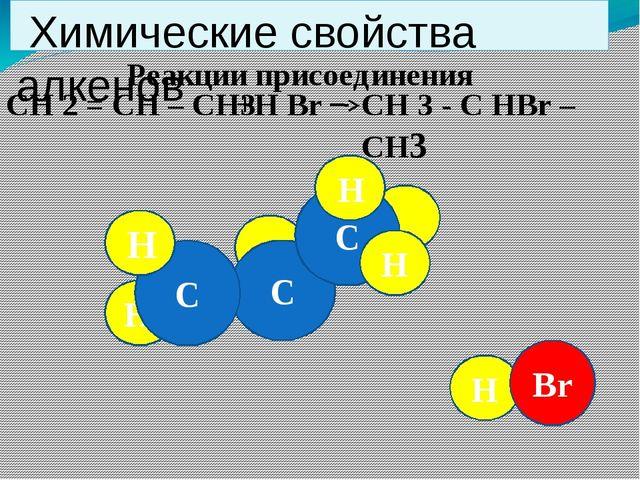 H Химические свойства алкенов Реакции присоединения СН 2 = СН – СН3 СН 3 - С...