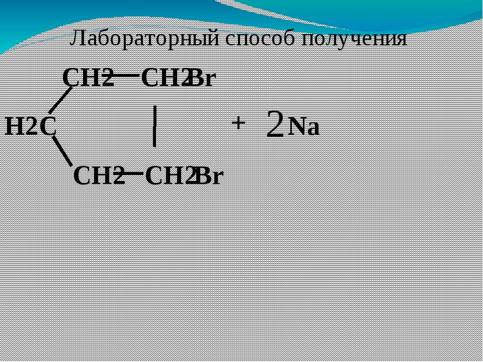 СН2 СН2 СН2 СН2 Н2С Br Br + 2 Na Лабораторный способ получения