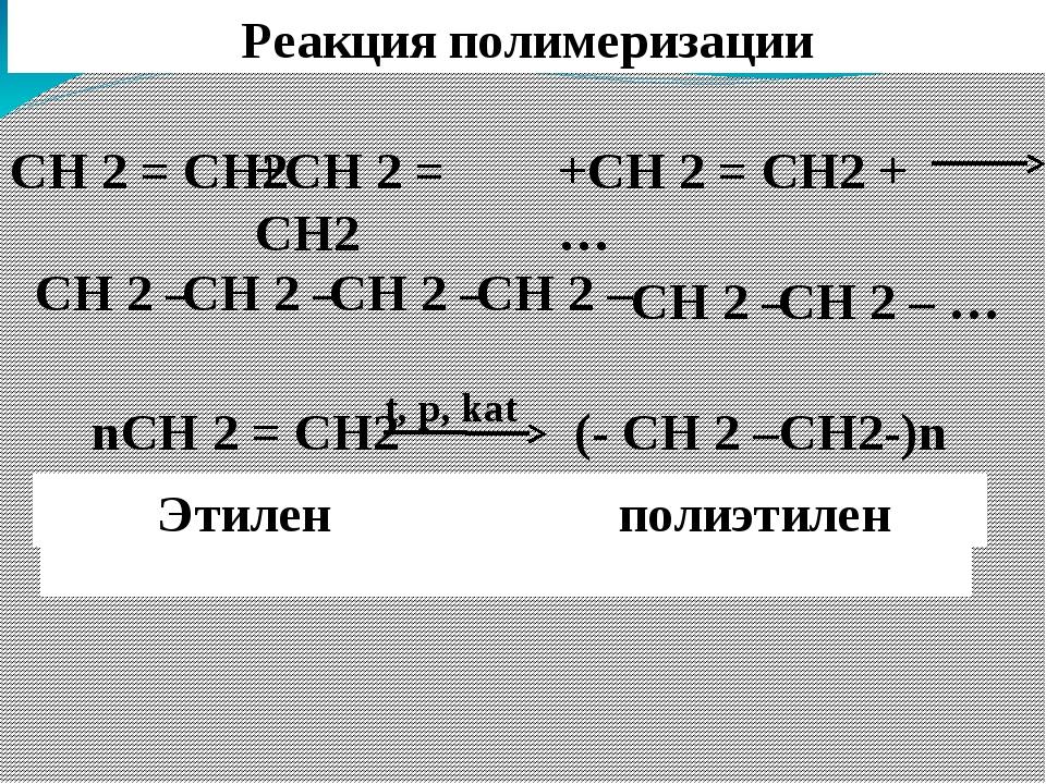 Реакция полимеризации СН 2 = СН2 +СН 2 = СН2 +СН 2 = СН2 +… СН 2 – СН 2 – СН...