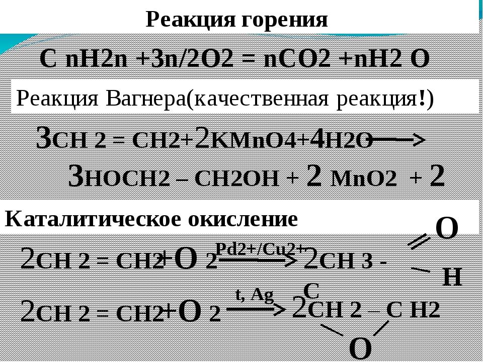 Реакция горения 3СН 2 = СН2+2KMnO4+4H2O 3HOCH2 – CH2OH + 2 MnO2 + 2 KOH C nH2...