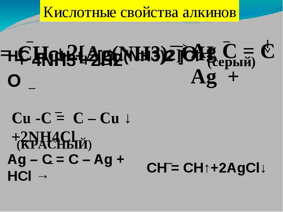 Кислотные свойства алкинов HC = CH +2[Ag(NH3)2]OH Ag C = C Ag + + 4NH3 +2H2 O...