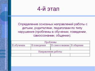 4-й этап Проблемы В обученииВ поведенииВ самосознанииВ общении  Направ