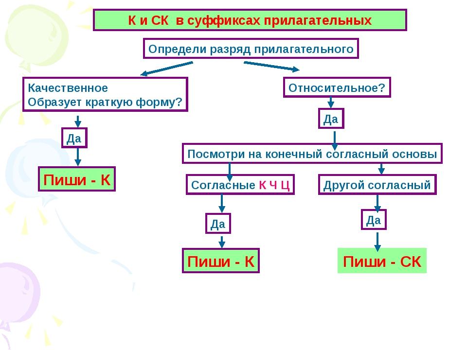 К и СК в суффиксах прилагательных Определи разряд прилагательного Относительн...