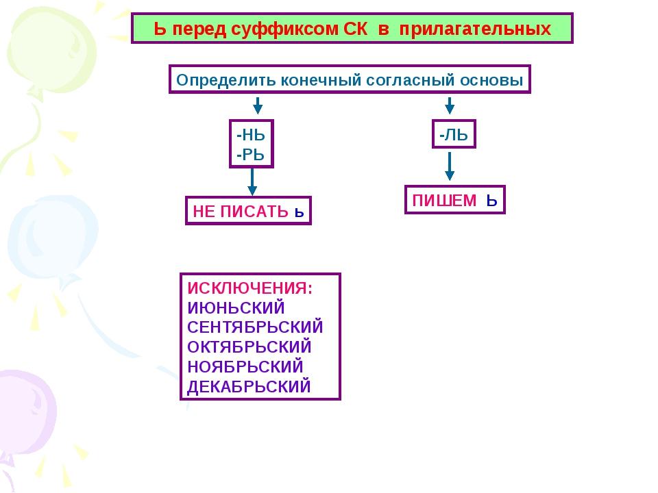 Ь перед суффиксом СК в прилагательных Определить конечный согласный основы -Н...