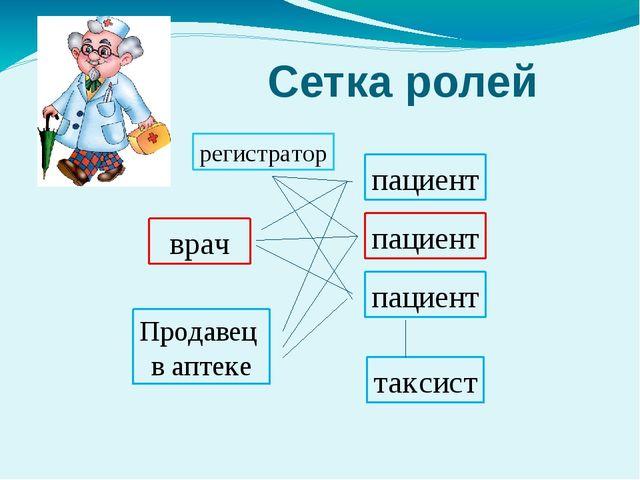 Сетка ролей врач пациент пациент пациент таксист Продавец в аптеке регистратор