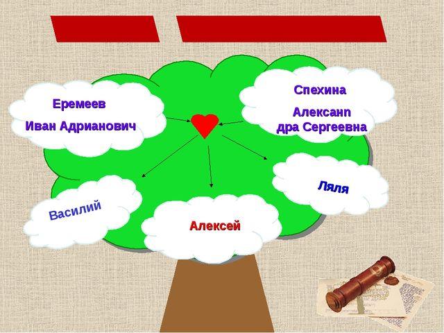 Еремеев Иван Адрианович Спехина Алексанnдра Сергеевна Алексей Ляля Василий