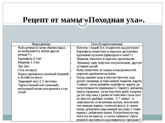 Рецепт от мамы «Походная уха». Ингредиенты Способ приготовления Рыба речная (...