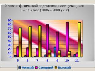 Уровень физической подготовленности учащихся 5 – 11 класс (2006 – 2008 уч. г)