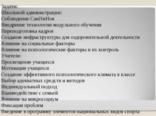 Задачи: Школьной администрации: Соблюдение СанПиНов Внедрение технологии мод