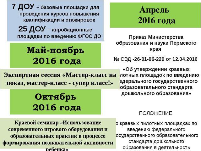 Апрель 2016 года Приказ Министерства образования и науки Пермского края № СЭД...