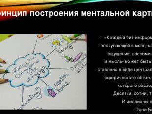 Принцип построения ментальной карты «Каждый бит информации, поступающей в моз