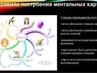 Правила построения ментальных карт Главные преимущества этого метода: -четко