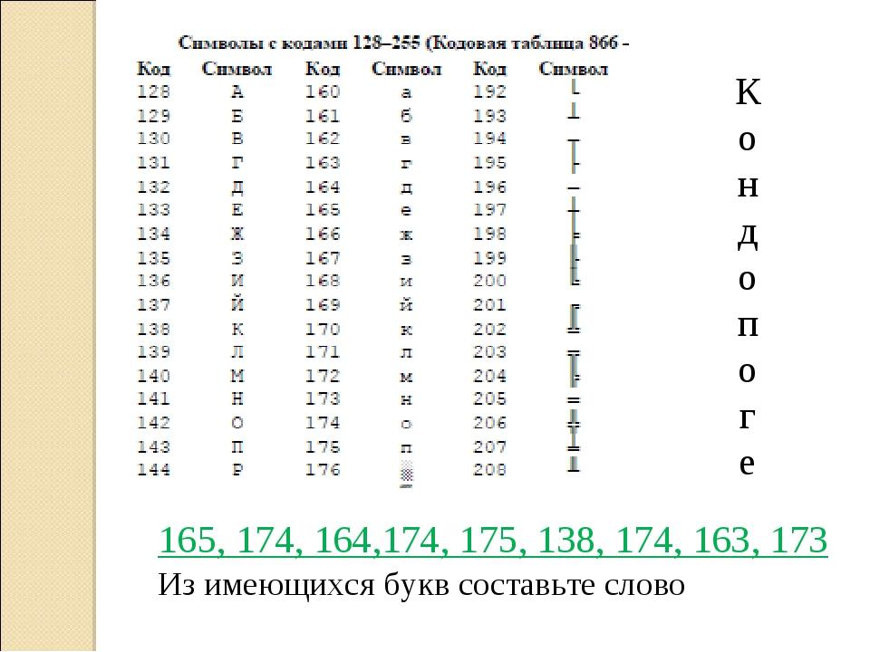 165, 174, 164,174, 175, 138, 174, 163, 173 Из имеющихся букв составьте слово...