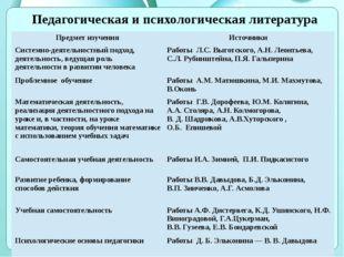 Педагогическая и психологическая литература Предметизучения Источники Системн