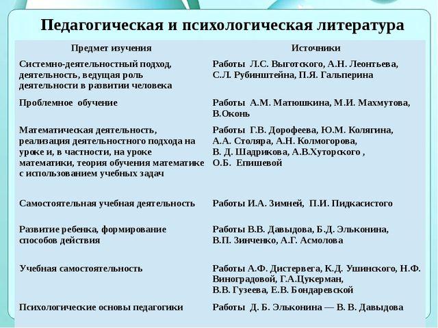Педагогическая и психологическая литература Предметизучения Источники Системн...