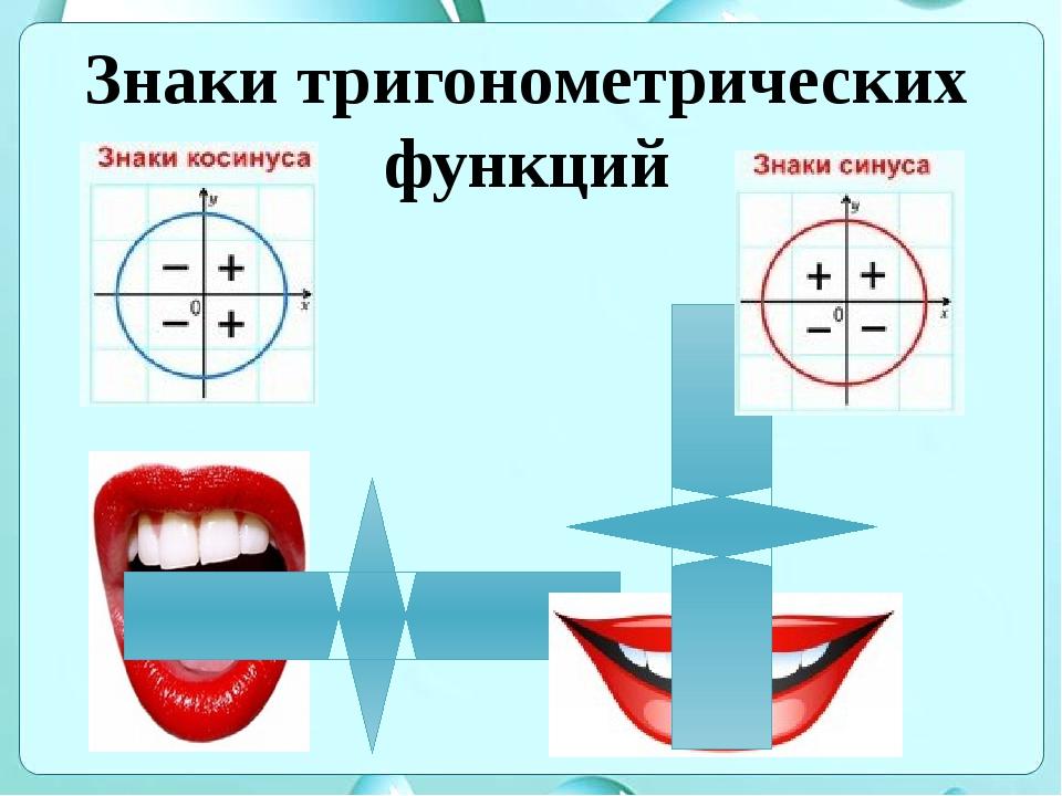Знаки тригонометрических функций