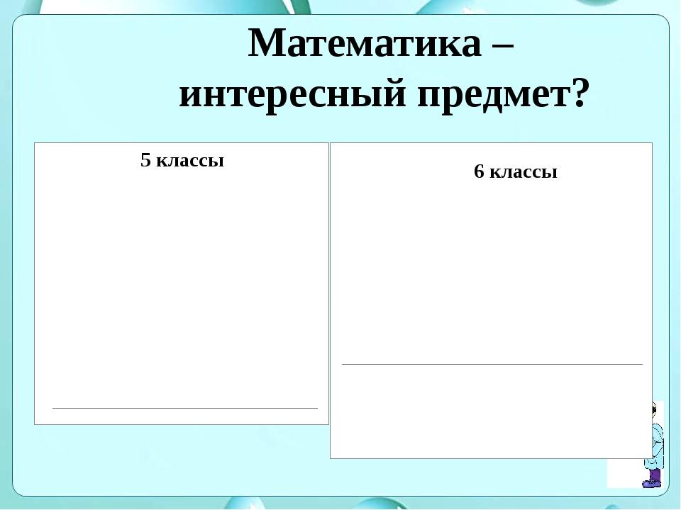 Математика – интересный предмет?