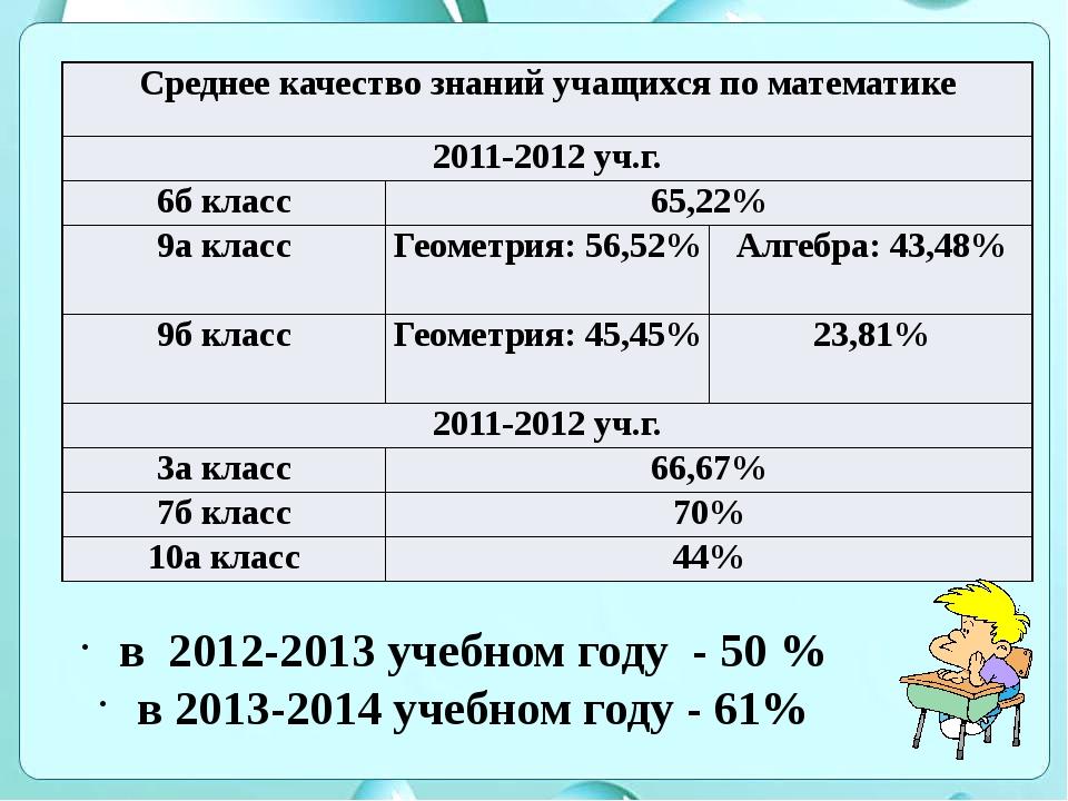 в 2012-2013 учебном году - 50 % в 2013-2014 учебном году - 61% Среднее качес...