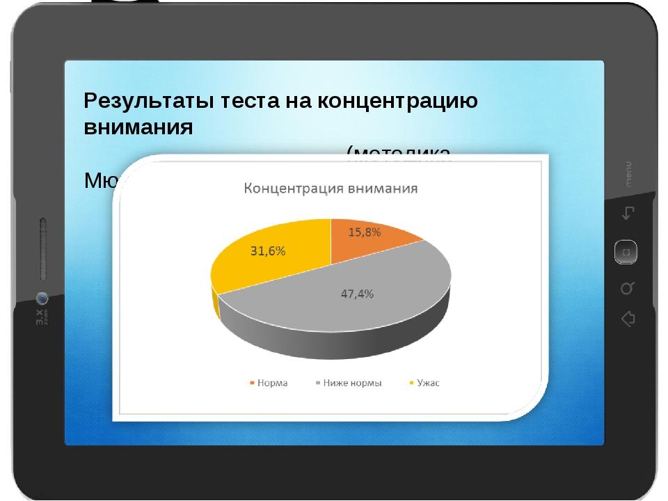 Результаты теста на концентрацию внимания (методика Мюнстерберга)