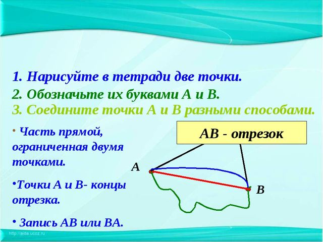 1. Нарисуйте в тетради две точки. 2. Обозначьте их буквами А и В. А В 3. Соед...