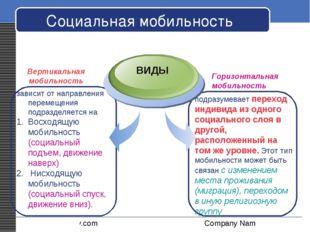 Социальная мобильность зависит от направления перемещения подразделяется на В