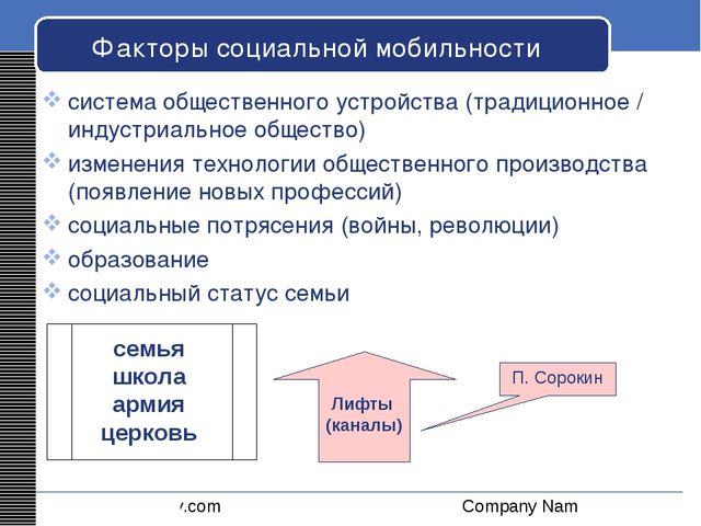 Факторы социальной мобильности система общественного устройства (традиционное...