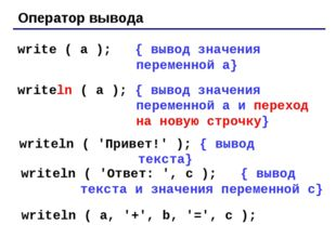 Оператор вывода write ( a ); { вывод значения переменной a} writeln ( a ); {