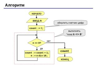 Алгоритм начало count конец нет да n  0? count := 0; count := count + 1; n :=