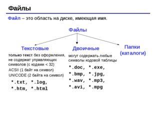 Файлы Файл – это область на диске, имеющая имя. Файлы только текст без оформл