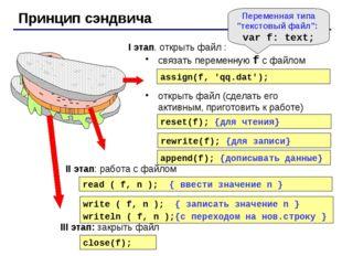 Принцип сэндвича I этап. открыть файл : связать переменную f с файлом открыть