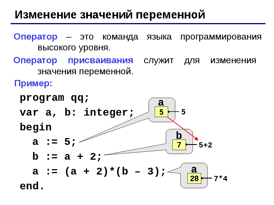 Изменение значений переменной Оператор – это команда языка программирования в...
