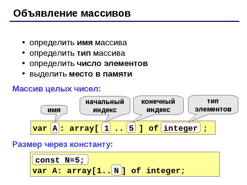 Объявление массивов определить имя массива определить тип массива определить...