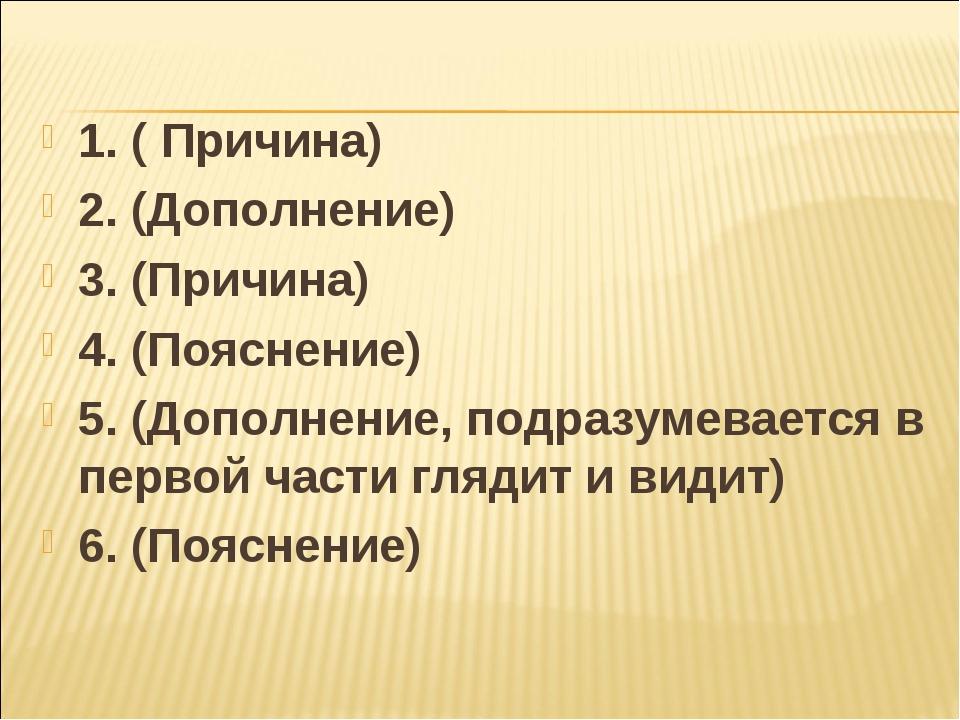 1. ( Причина) 2. (Дополнение) 3. (Причина) 4. (Пояснение) 5. (Дополнение, под...
