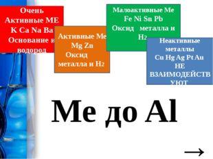 Ме до Al  → MeOH +H2 Me от Be до Рb Н2О + → MeO +H2 Ме после Н2 → реакция н