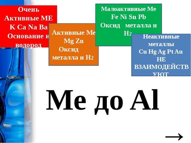 Ме до Al  → MeOH +H2 Me от Be до Рb Н2О + → MeO +H2 Ме после Н2 → реакция н...