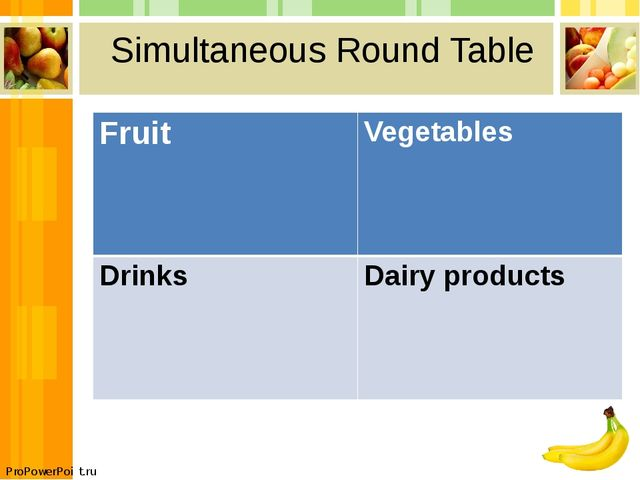 Simultaneous Round Table Fruit Vegetables Drinks Dairy products ProPowerPoint...