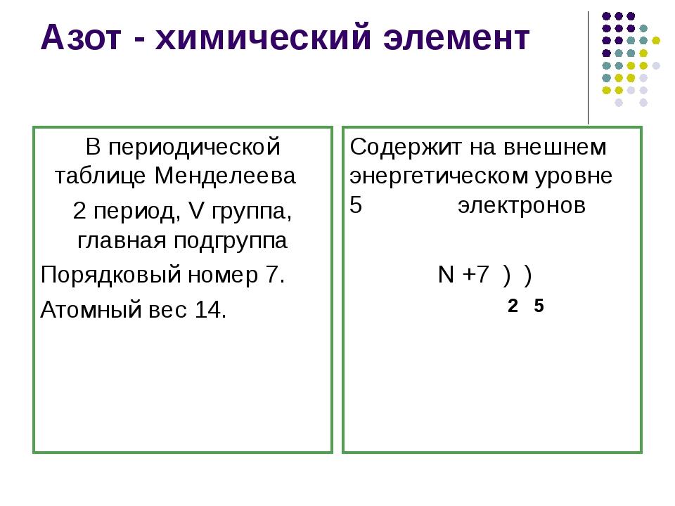 Азот - химический элемент В периодической таблице Менделеева 2 период, V груп...