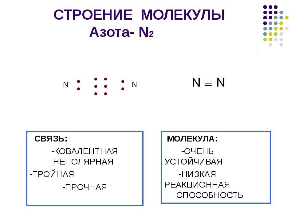 20 виды ковалентных связей они могут быть неполярными, полярными, одинарными, двойными и тройными